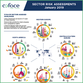 Infographics - Sector risk assessments