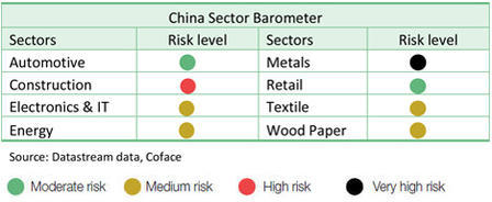 China-Sectoral-Risk-Assessment_imagelarge