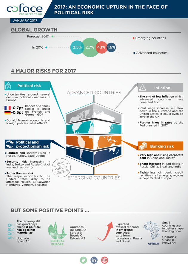 Country Risk Conference - Infographic