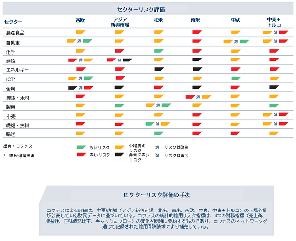 Sector Risk Assessment_JP
