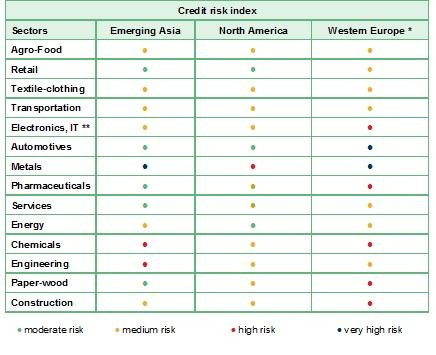 sector_risks20140415